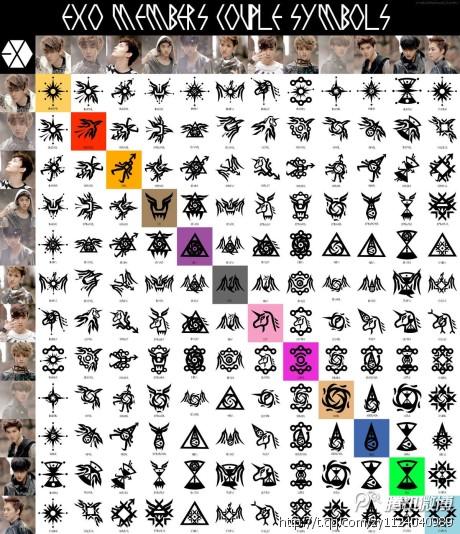 exo成员logo exo成员logo图标 exo每个成员的logo exo成员