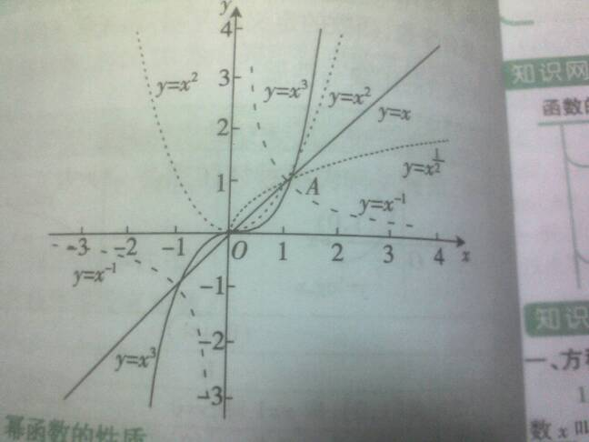 �y�k�.#�+�y����yki�f�x�_已知函数f(x)=1-2a^x -a^2x.