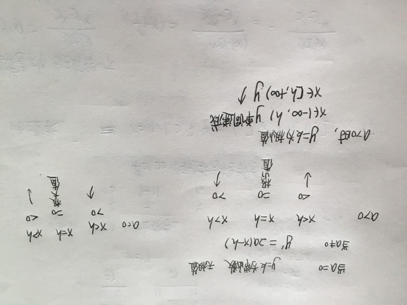 y=a(x-h)+k的顶点坐标