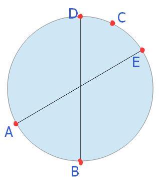 1圆周等于多少度