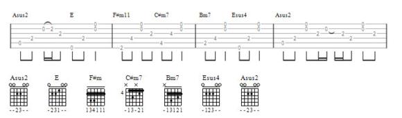 求马叔叔版本的稻香吉他谱图片