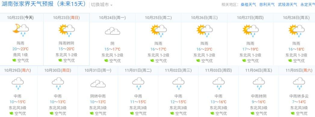 张家界15天天气预报查询+
