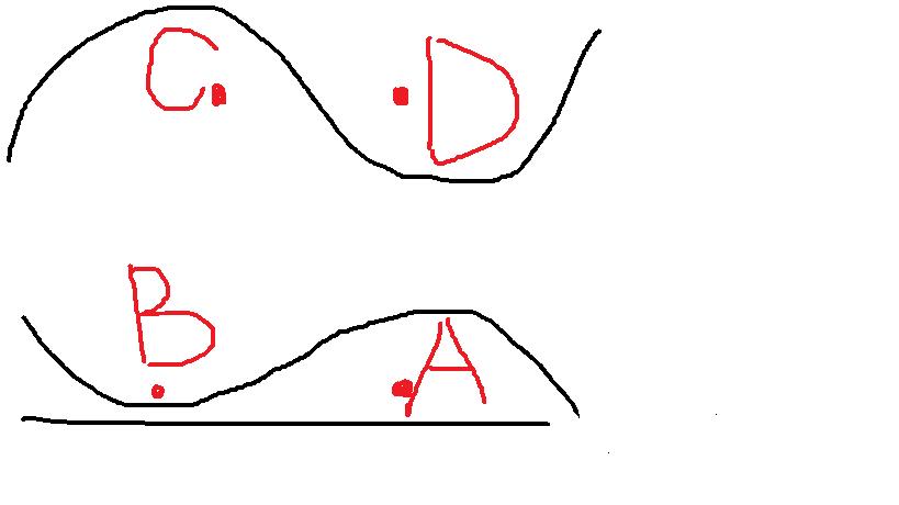 追问 a b 是同一水平线上的呀, 要判断a b气压大小跟海拔高低有什么图片