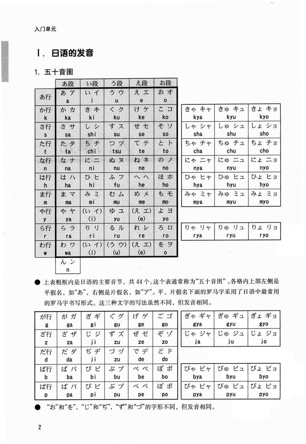日语平片假名_日语片假名平假名_日语平假名和片假名_日语
