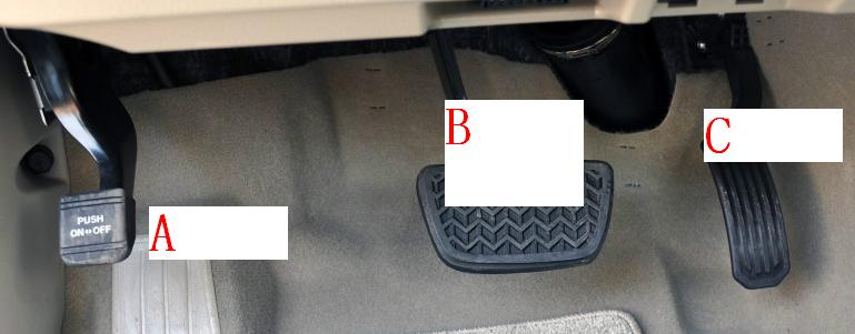 离合,油门,刹车,手刹 分别有什么作用,如何来掌握图片