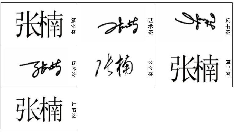 艺术签名设计免费版 我的名字叫张楠,谁能帮我设计个签名,谢谢了!图片