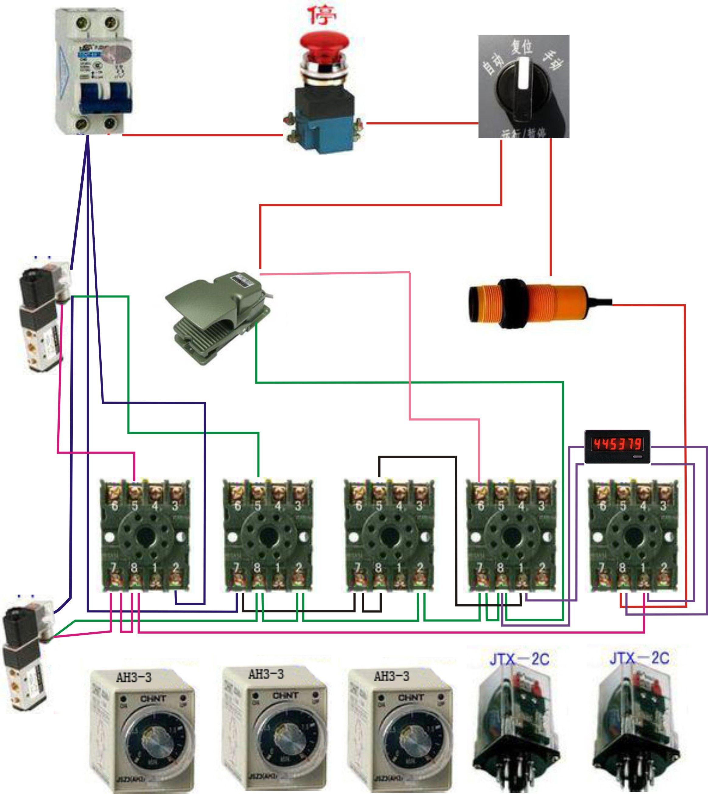 人工启动工作步骤是:产品到位,工人按脚踏开关,气缸y1和y2同时工作图片