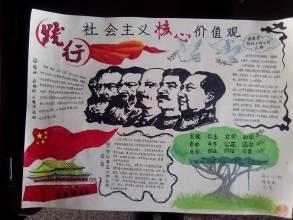 践行核心价值观 凝聚中华正能量手抄报应该有哪些板块图片