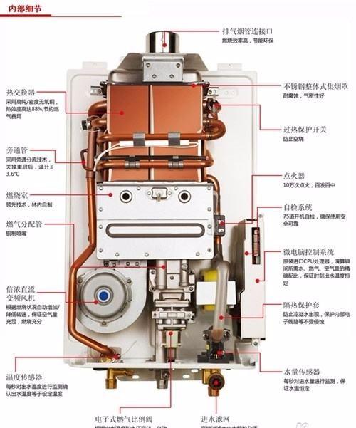 林内燃气热水器故障代码10怎么解决,热水器烧不起来?图片