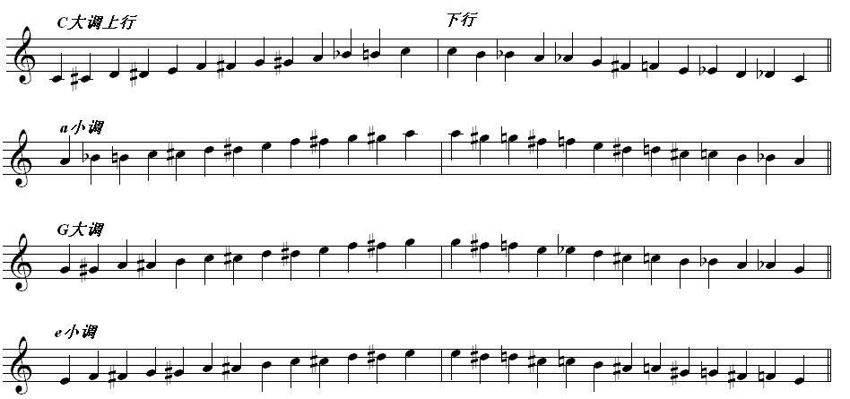 谁�y�#�.��g,9b�9.�_钢琴的g大调和e小调 e大调和升c小调 b大调和升g小调