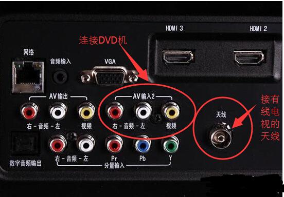 4,将dvd机和电视机连接成功后,启动dvd机和电视机; 5,使用电视机的图片