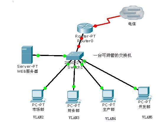 一个有自己的内部地址,如果文版知道这个的内网ip尾巴,那么他语外人部编稿网络课比说图片
