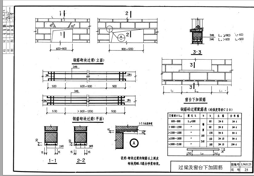 《砌体结构设计规范》gb50003-2011  如果图纸没有标明,采用门窗洞口