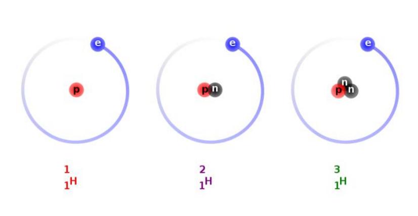 <�o:��<�}y�_氕氘氚化学式书写
