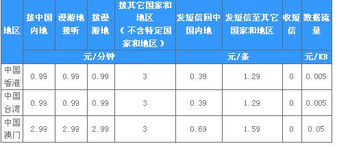 上海打往台湾中国移动