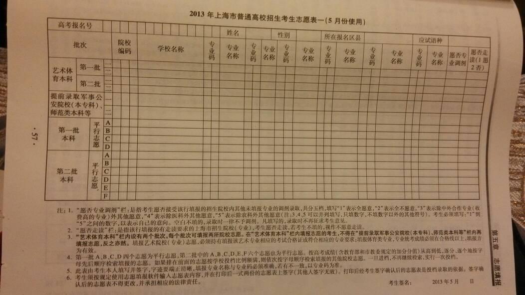 上海高考的艺术生怎么填报志愿表?