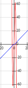 高数曲线的拐点