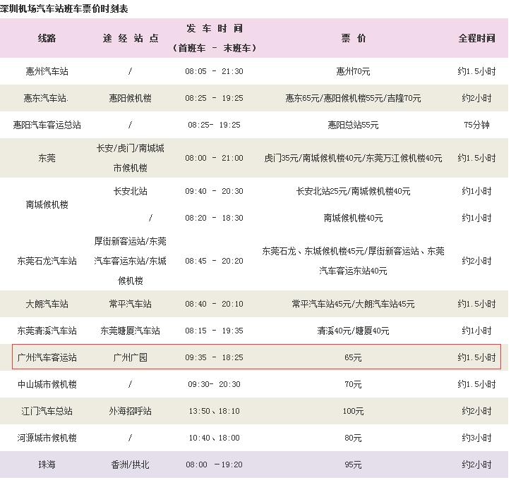 广州直达深圳机场大巴