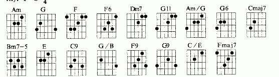 吉他g和弦的时候无名指按六弦指肚会碰到第五弦,如何解决?图片