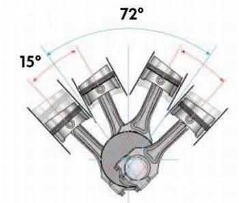 四冲程汽油发动机气缸压力过高咋办?图片