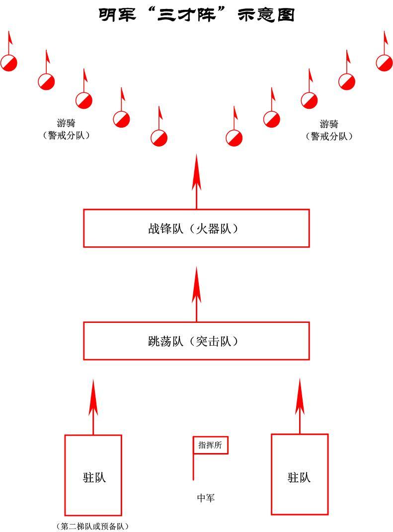 古代阵法(求图)图片