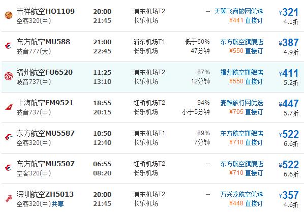 上海到福州机票价格