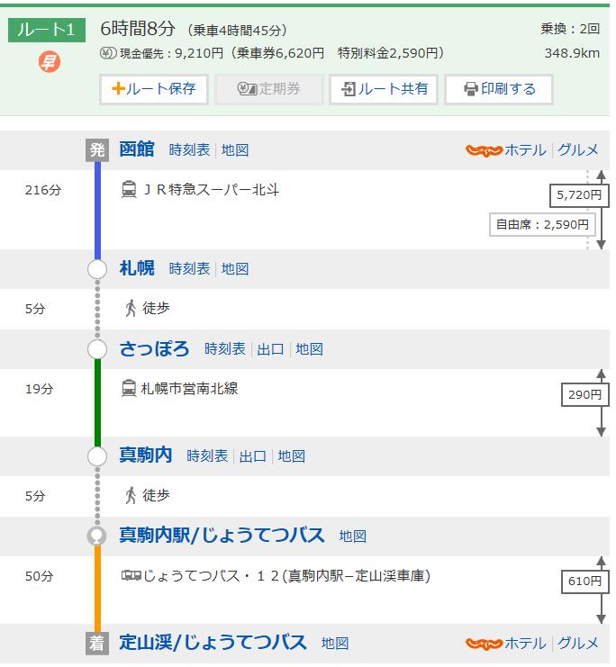 小樽到函馆要多久