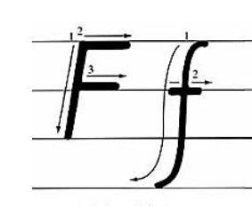f的正确写法