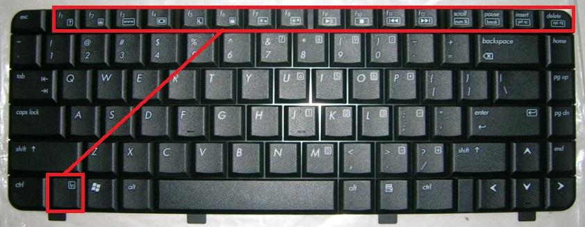 惠普v3000键盘fn键的功能图片