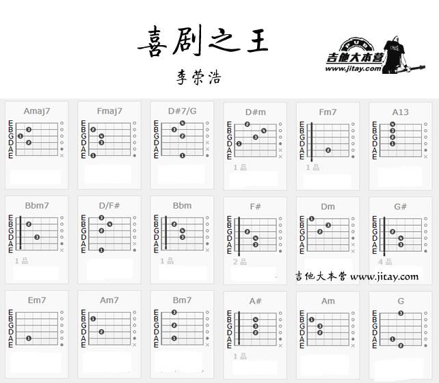 喜剧之王简谱_求李荣浩 喜剧之王 吉他简谱!