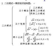 1-根号3等于多少化简