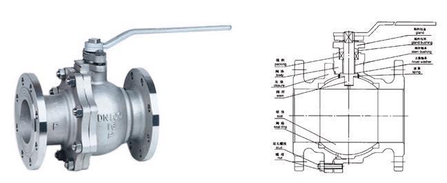球阀开关轻便,体积小,可以做成很大口径,密封可靠,结构 简单,维修方便图片