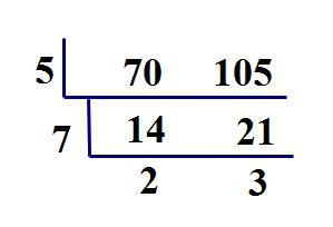 14和70用短除法计算