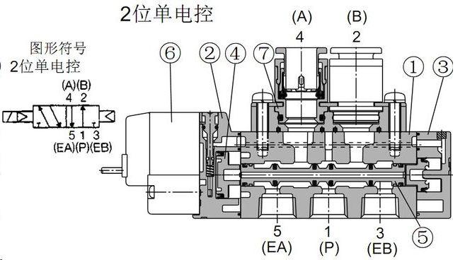 两位五通电磁阀使用求助图片
