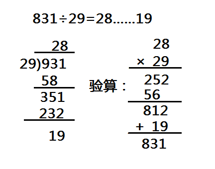 29.29÷29的竖式计算