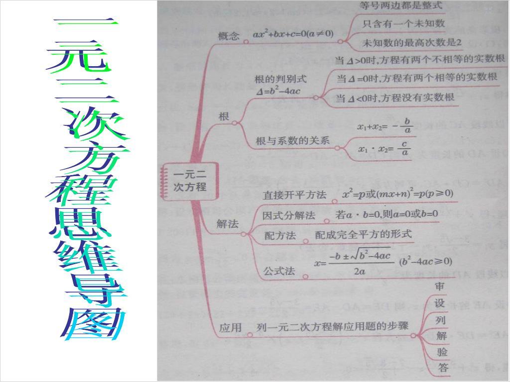 地理必修三思维导图,必修一数学思维导图,必修3生物思维导图