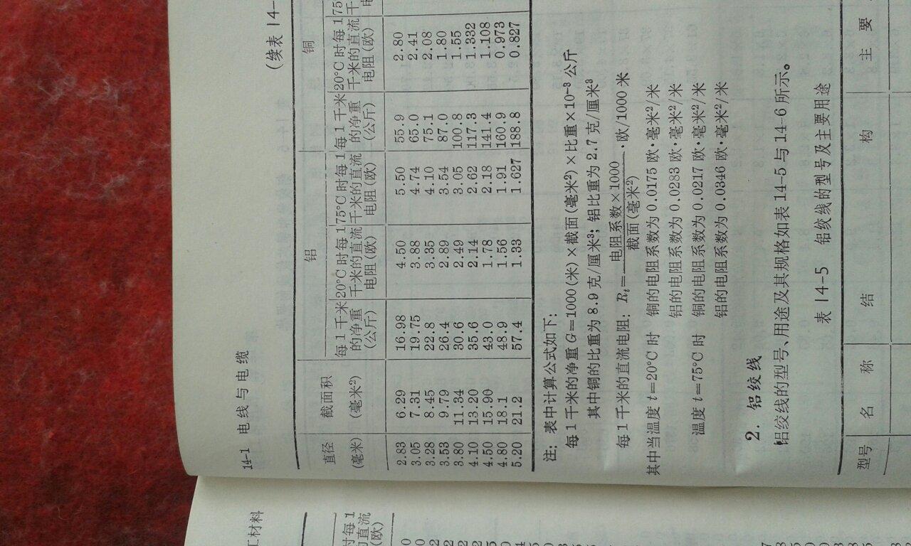 450v/750v是多大的