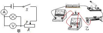 以实验器材为主题的图