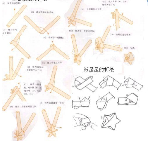 用方法_用塑料管折叠五角星方法