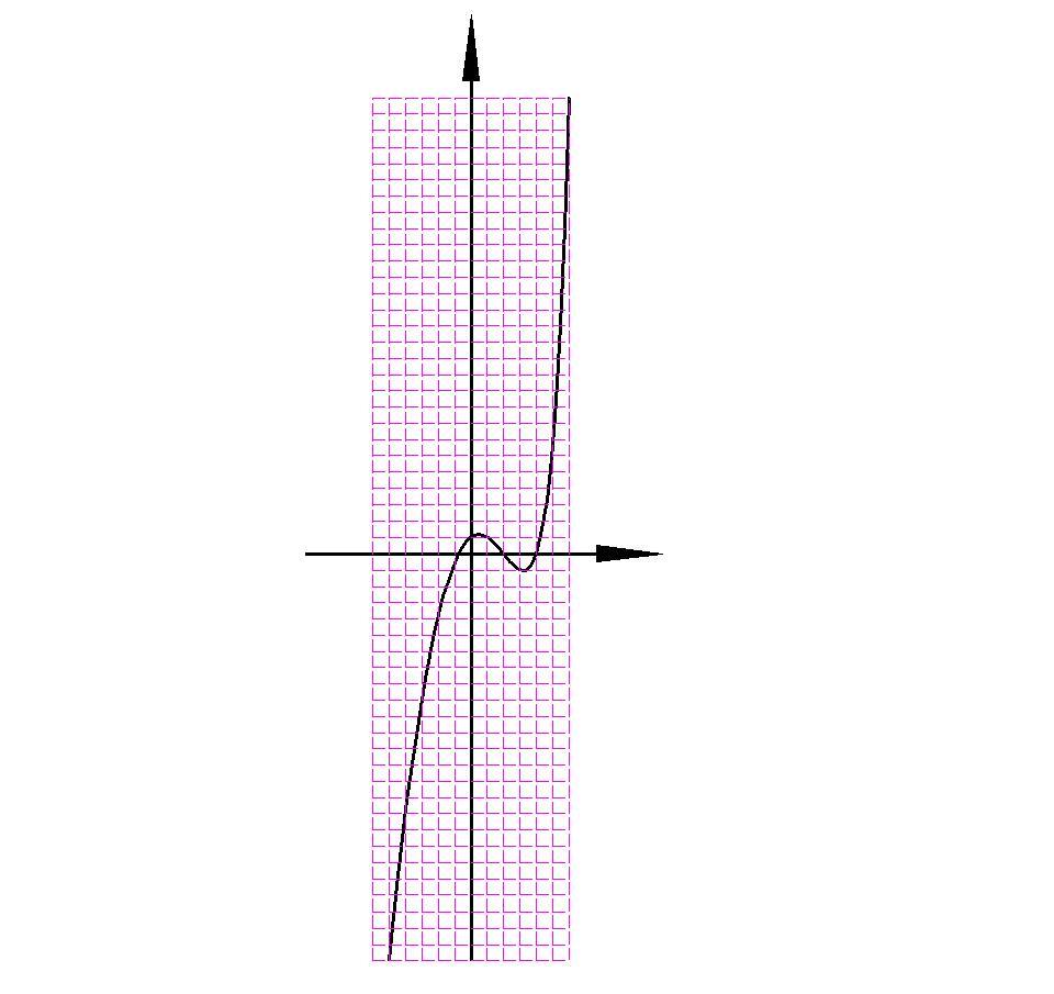 的 图像 x 的 1 2 次方 是 1 3 x 是 多少 函数 y 2 的 x ...