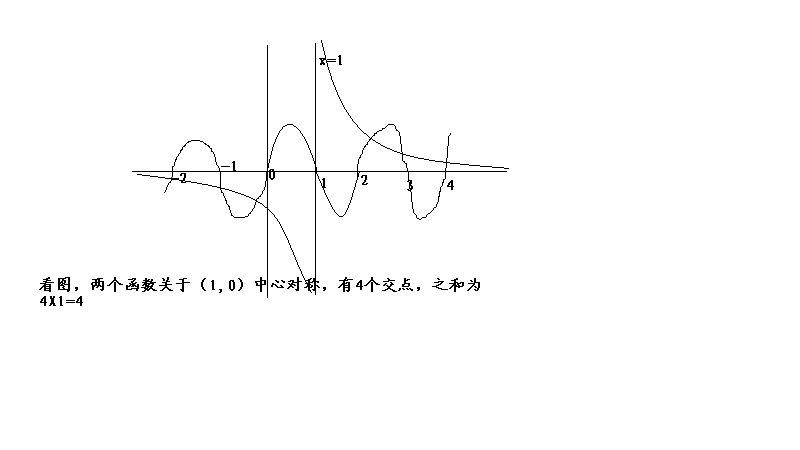 y_函数y=1/x-1的图像高中数学,要解析,谢谢了