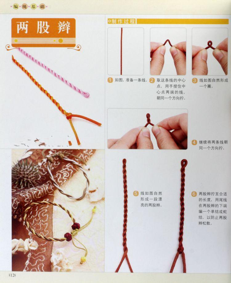 编手链绳图解_细红绳手链编法_转运珠红绳手链编法 ...