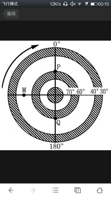 """读""""以极点为中心的气压带,风带分布模式图"""",图中阴影为气压带,回答图片"""