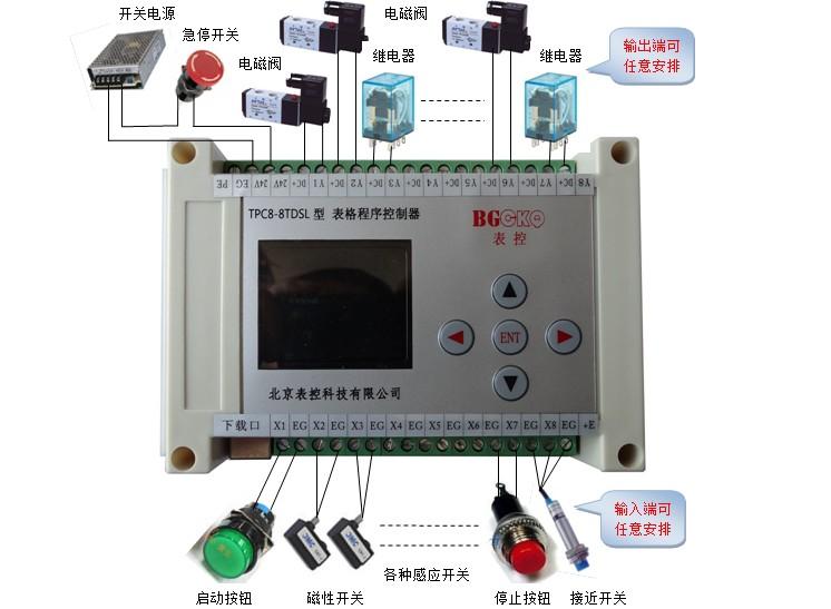 电磁阀如何控制气缸自动来回图片