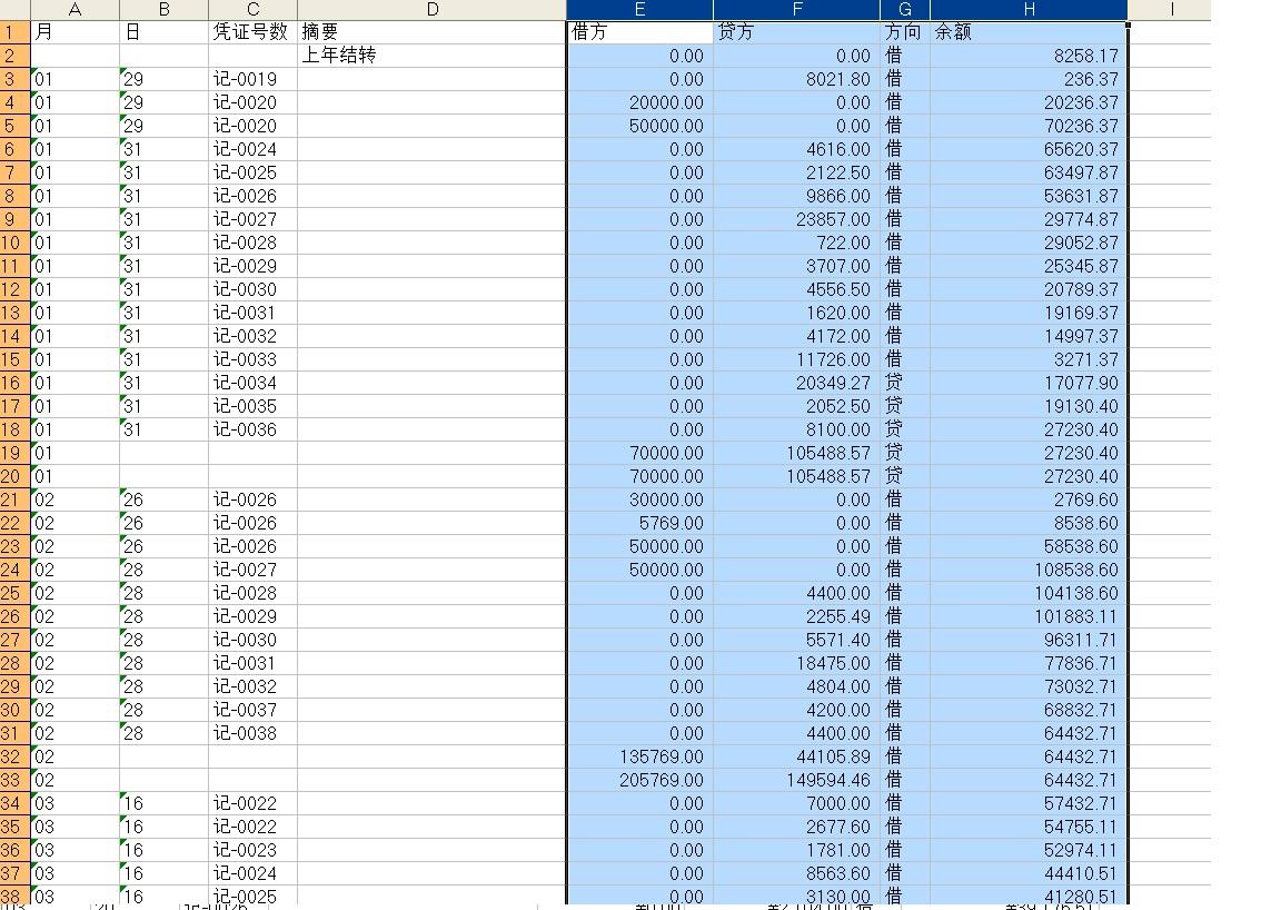 出纳日常流水账表格_求一份现金日记账,银行存款日记账,明细账,每日流水账excel电子表格