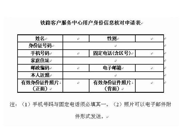 cn网站申请用户注册时,如提示身份信息重复而不能被注册时,请重新确认