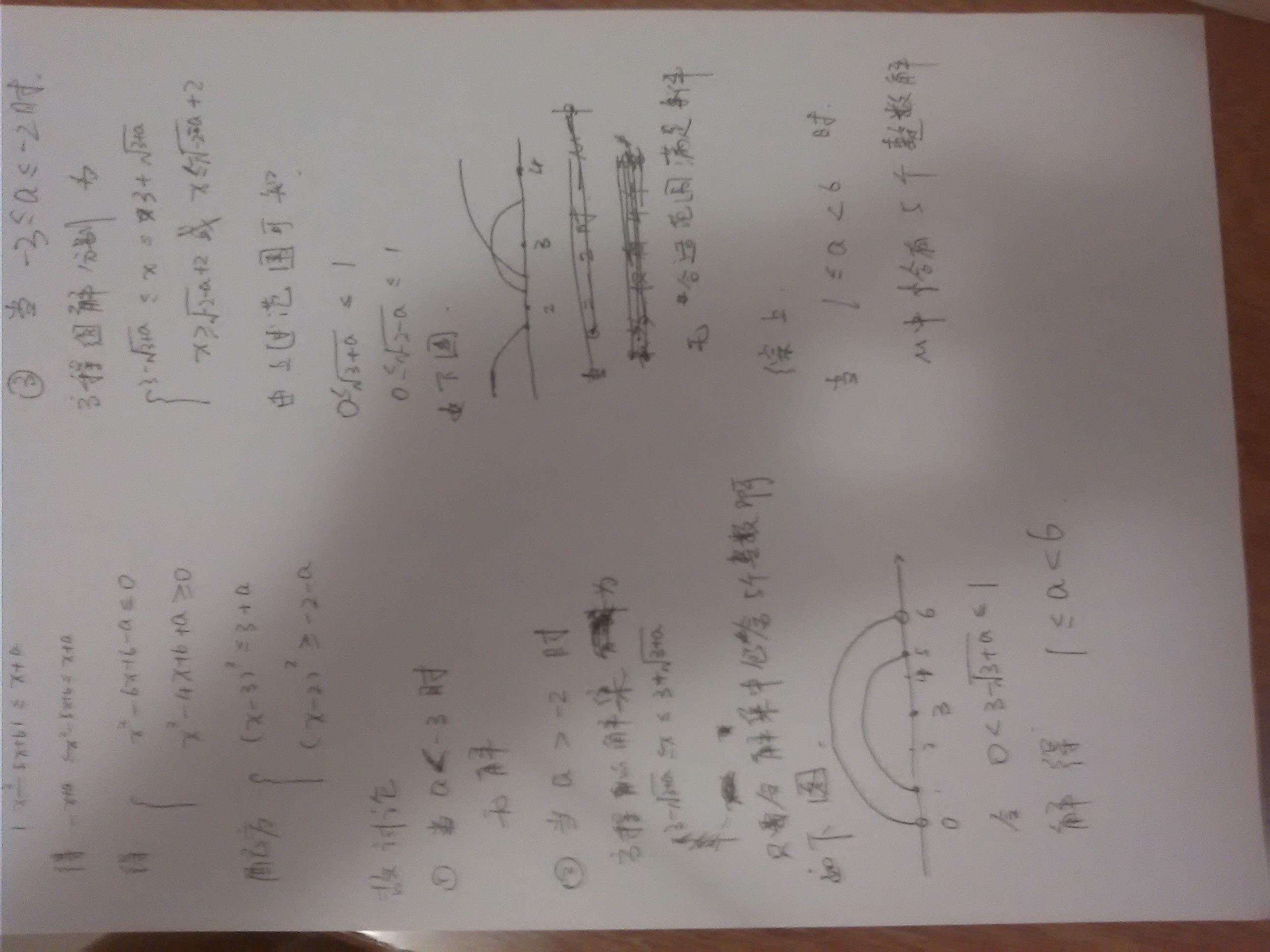 关于x的不等式 x05 5x 6 x a的解集m中恰有5个不高清图片