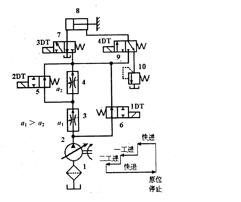 读懂图示液压系统原理图图片