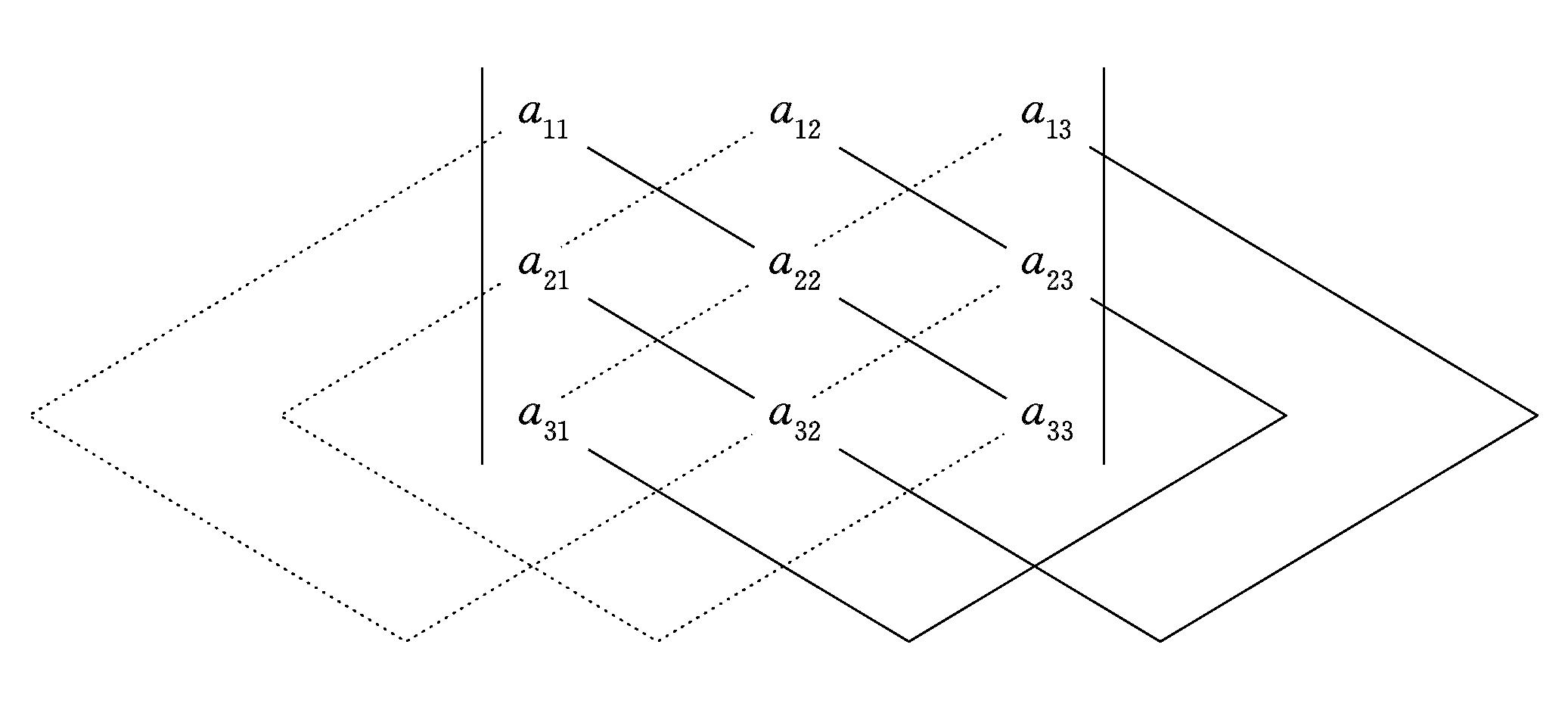 二行三列矩阵值的计算