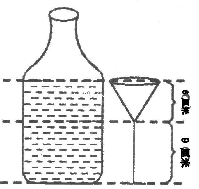 如图圆柱形的酒瓶中有一些酒把酒倒进一个圆锥形的酒杯中酒杯的直径是图片